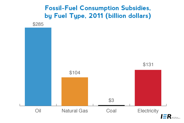 US-Fossil-Fuel-Subsidies