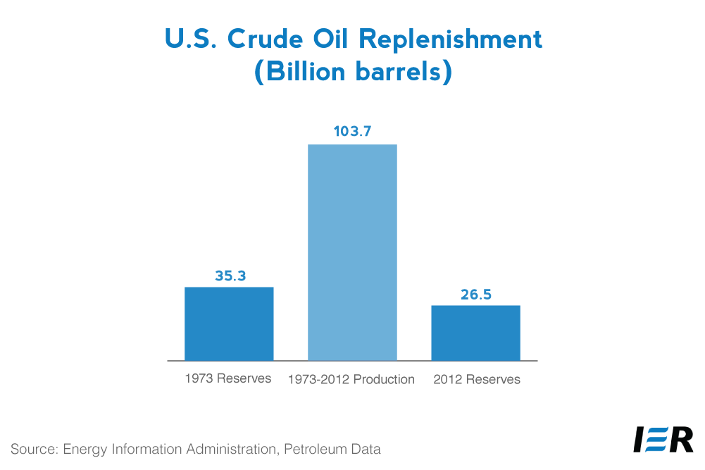 U.S.-Crude-replenishment