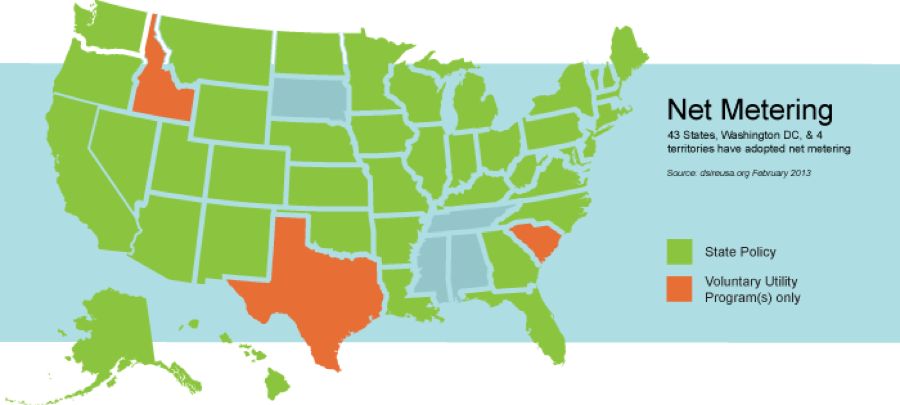 net metering US map