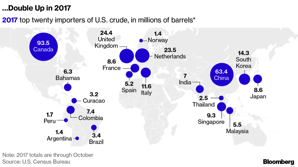 Largest Producer Of Natural Gas